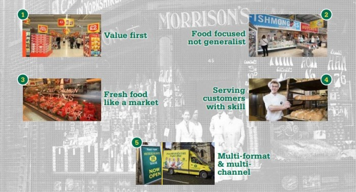 Morrisons - Priorities