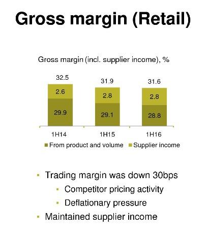 Ocado - Trading Margin.jpg