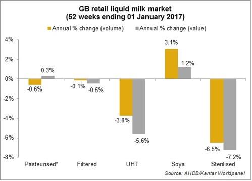 Milk Market p13_2016_499x358.jpg